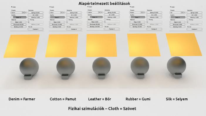 Blender - Fizikai szimuláció - Cloth